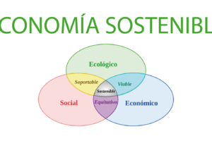 folleto economia sostenible recortada